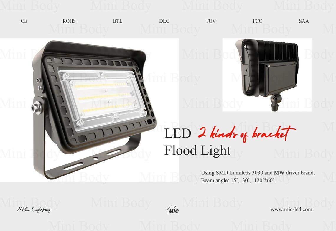 75w Mini LED
