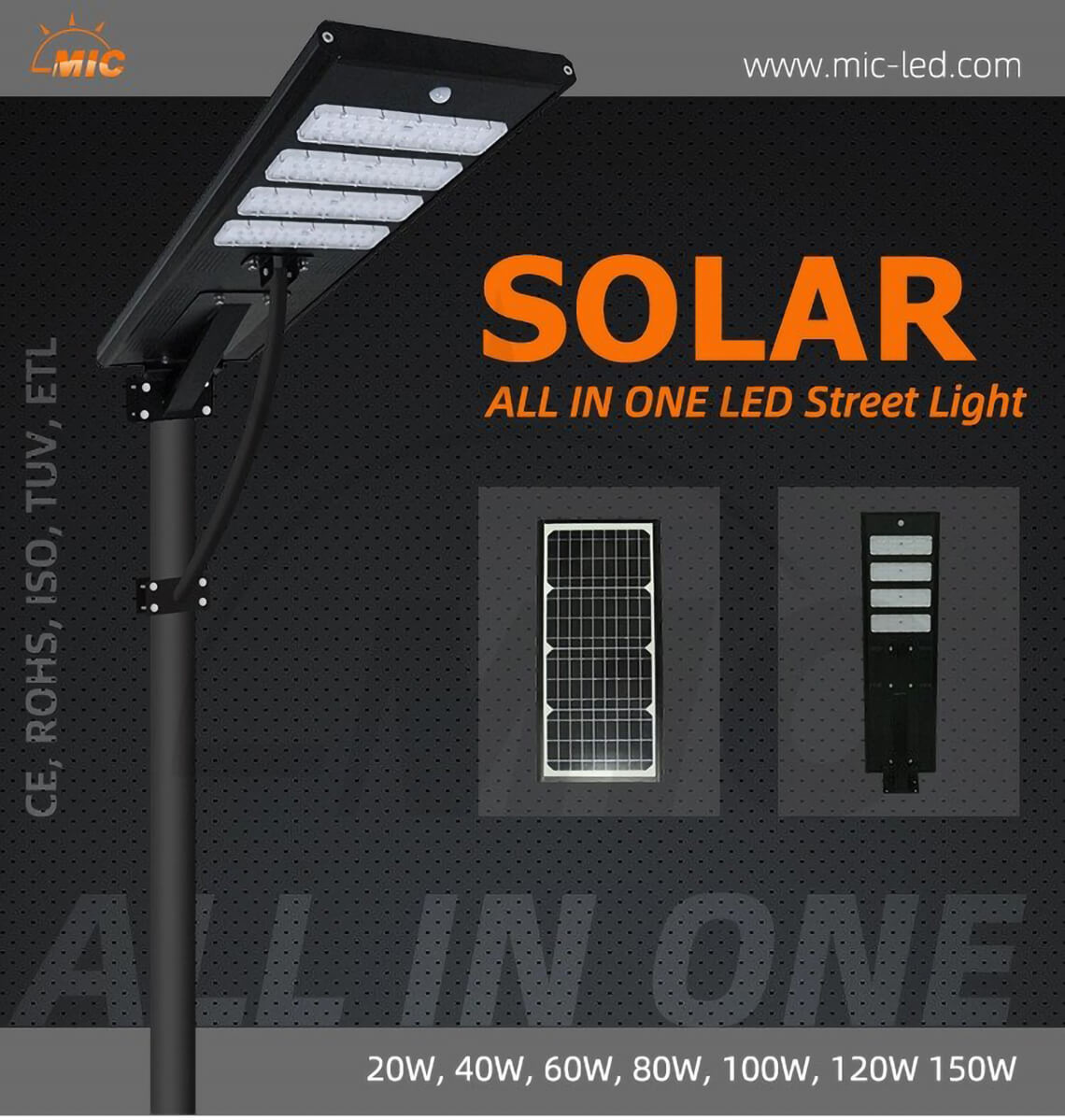 All In On 100w Solar