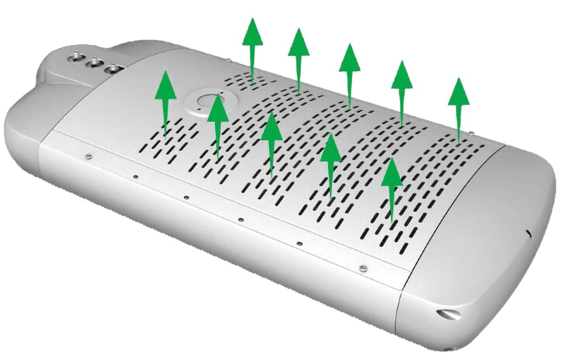 B Series 150w LED