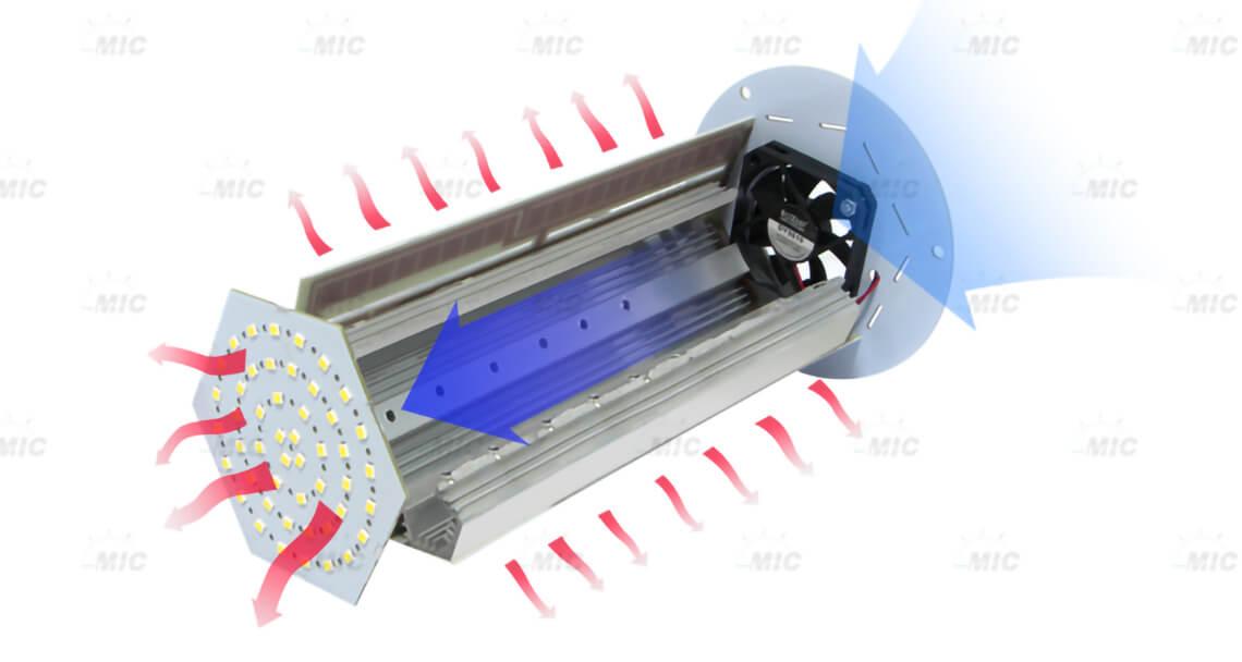 Heat Resistant E27 E39